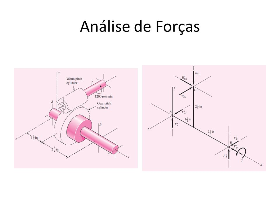 Projeto de Engrenagens Modos de falha: – Fadiga por flexão: Ocorre por repetição da flexão do dente em torno de sua raiz.