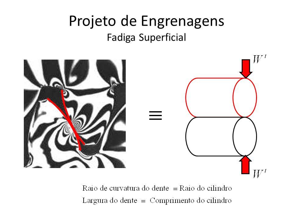 Teoria de Hertz para contato entre cilindros: