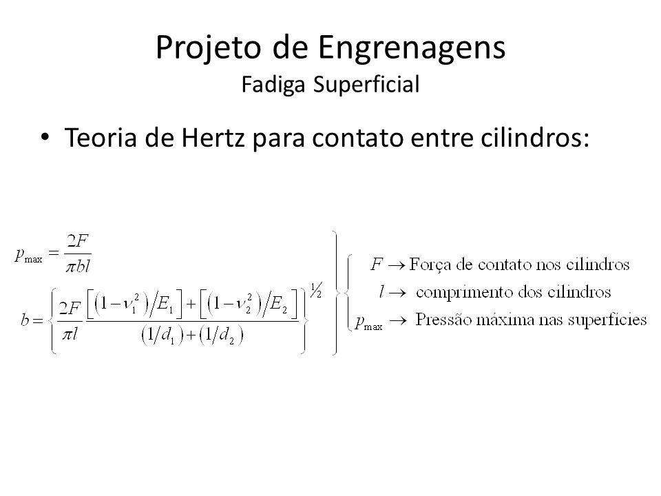 Projeto de Engrenagens Fadiga Superficial Aplicação da teoria de Hertz em engrenagens: