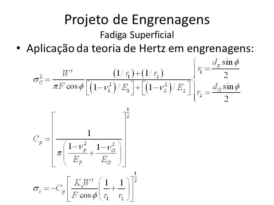 Projetos de Engrenagens Equações de Tensão de Flexão da Norma AGMA