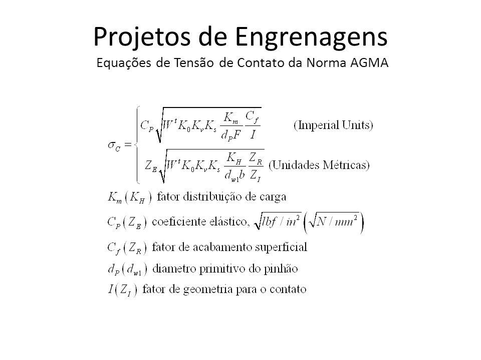 Os fatores da equação consideram: – Amplitude do carregamento – Efeito dinâmicos que resultam no aumento da amplitude do carregamento – Sobrecarga – Tamanho – Geometria: passo e largura da face – Acabamento superficial