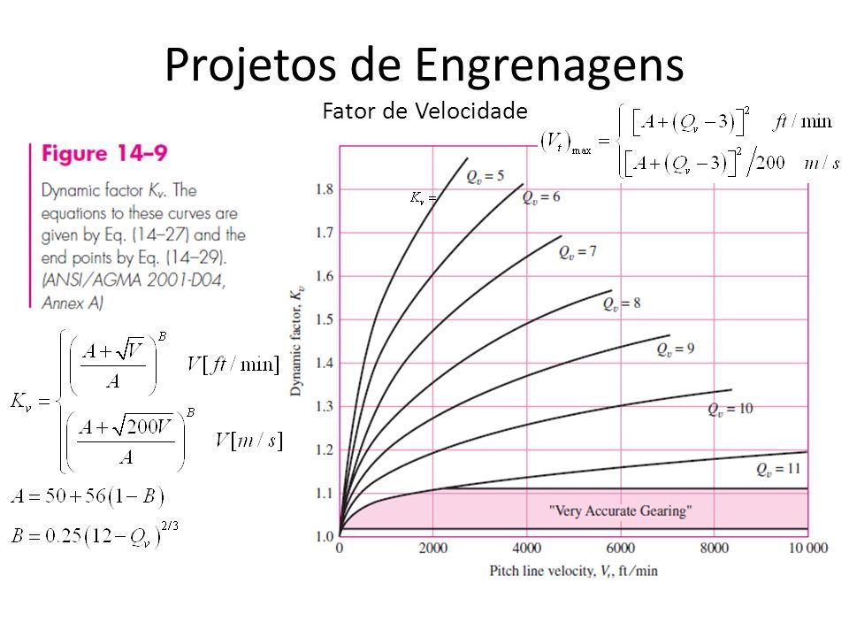 Projetos de Engrenagens Fator de Sobrecarga