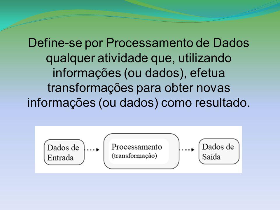 Define-se por Processamento de Dados qualquer atividade que, utilizando informações (ou dados), efetua transformações para obter novas informações (ou
