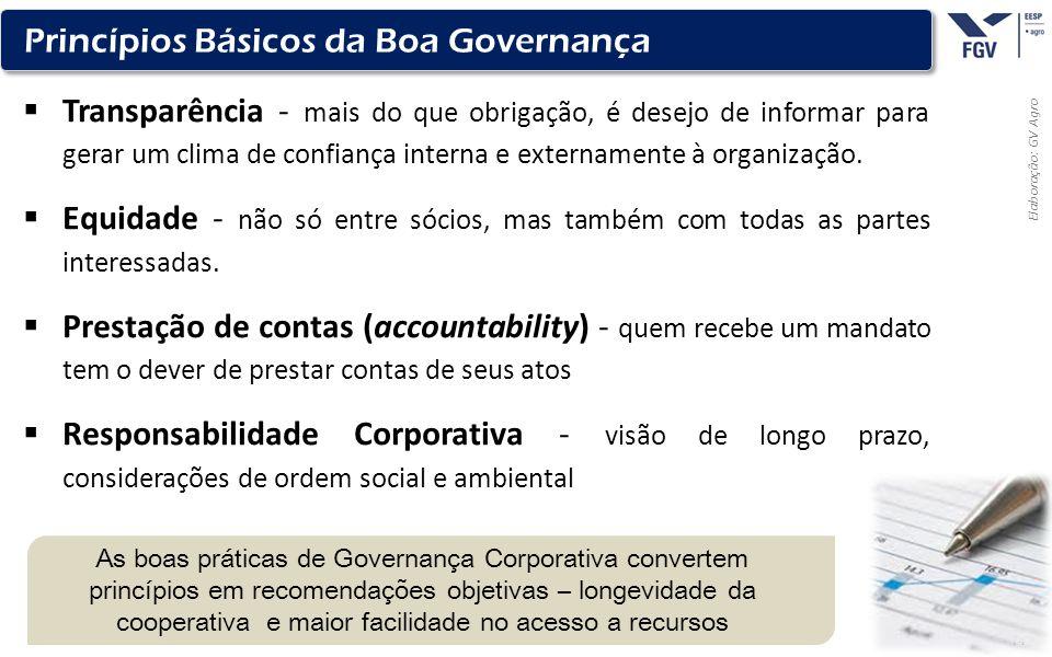 - 14 - Elaboração: GV Agro Princípios Básicos da Boa Governança  Transparência - mais do que obrigação, é desejo de informar para gerar um clima de c