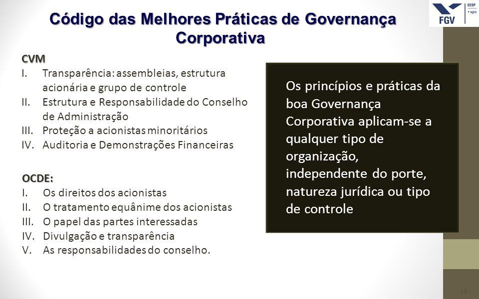 - 15 - Código das Melhores Práticas de Governança Corporativa Código das Melhores Práticas de Governança Corporativa CVM I.Transparência: assembleias,