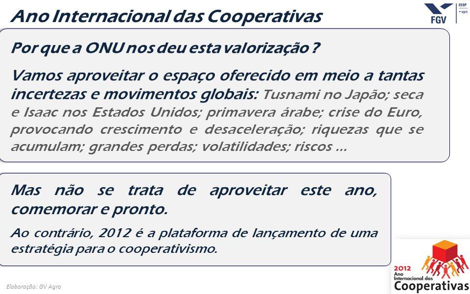 - 21 - Ano Internacional das Cooperativas Elaboração: GV Agro Por que a ONU nos deu esta valorização ? Vamos aproveitar o espaço oferecido em meio a t