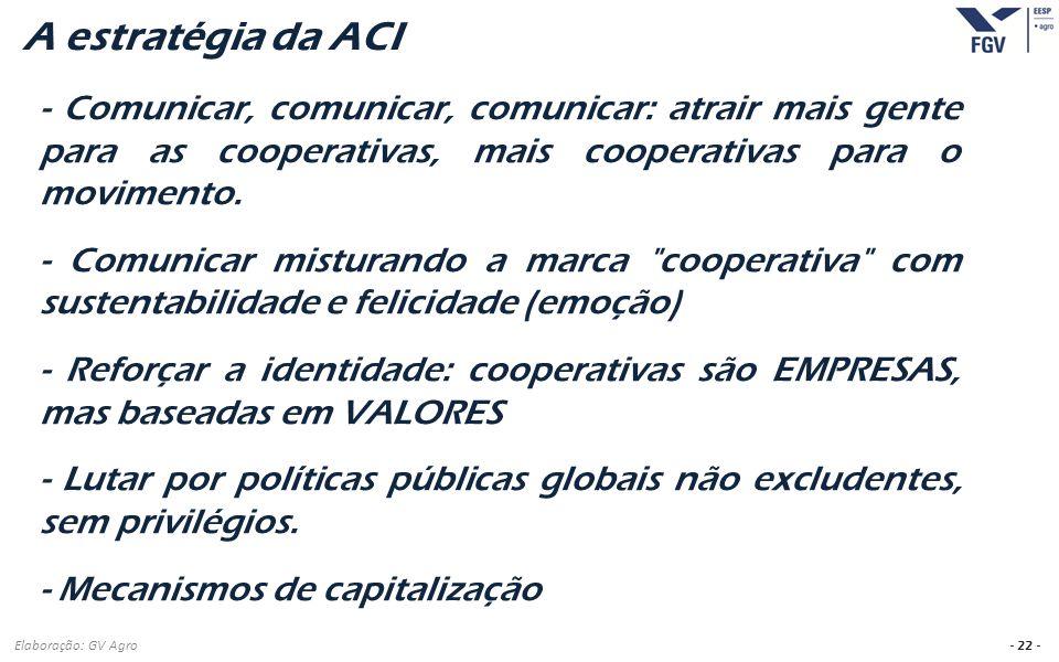 - 22 - A estratégia da ACI Elaboração: GV Agro - Comunicar, comunicar, comunicar: atrair mais gente para as cooperativas, mais cooperativas para o mov