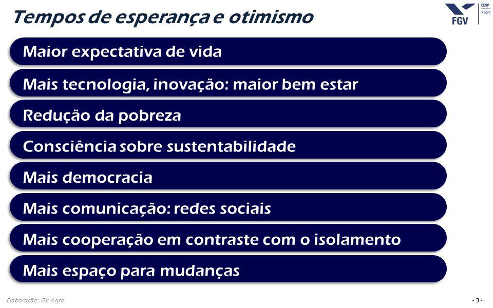 - 3 - Maior expectativa de vida Tempos de esperança e otimismo Elaboração: GV Agro Mais tecnologia, inovação: maior bem estar Redução da pobreza Consc