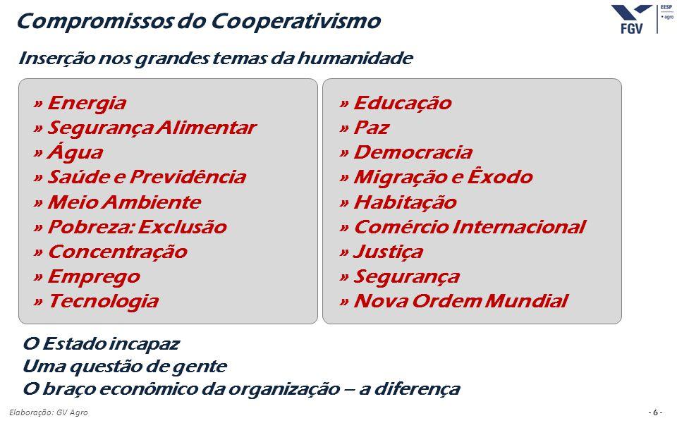- 6 - Elaboração: GV Agro Compromissos do Cooperativismo Inserção nos grandes temas da humanidade O Estado incapaz Uma questão de gente O braço econôm