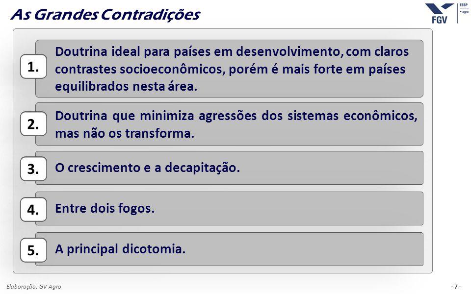 - 7 - Elaboração: GV Agro As Grandes Contradições Doutrina ideal para países em desenvolvimento, com claros contrastes socioeconômicos, porém é mais f