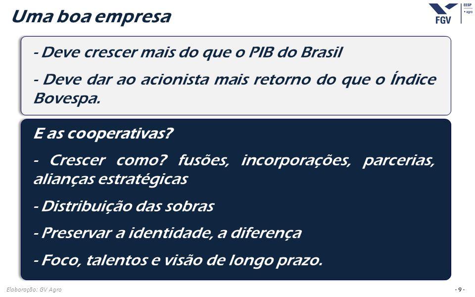 - 9 - Uma boa empresa Elaboração: GV Agro - Deve crescer mais do que o PIB do Brasil - Deve dar ao acionista mais retorno do que o Índice Bovespa. E a