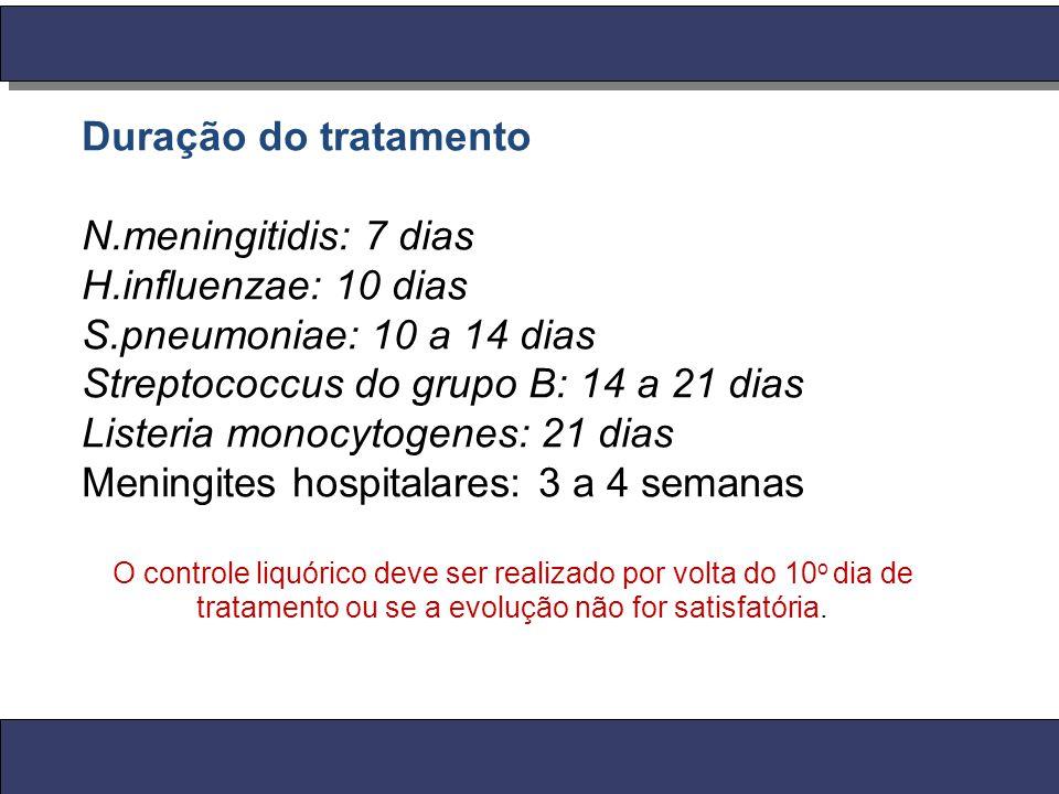 Duração do tratamento N.meningitidis: 7 dias H.influenzae: 10 dias S.pneumoniae: 10 a 14 dias Streptococcus do grupo B: 14 a 21 dias Listeria monocyto