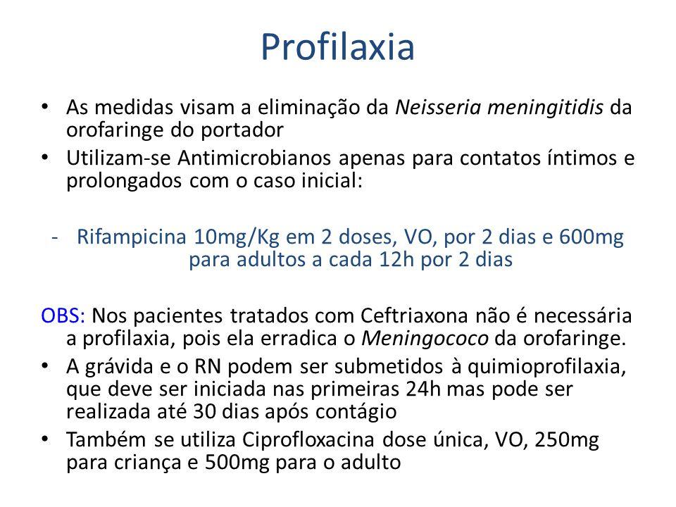 Profilaxia As medidas visam a eliminação da Neisseria meningitidis da orofaringe do portador Utilizam-se Antimicrobianos apenas para contatos íntimos