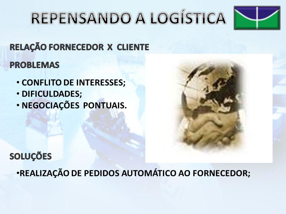 CONFLITO DE INTERESSES; DIFICULDADES; NEGOCIAÇÕES PONTUAIS.