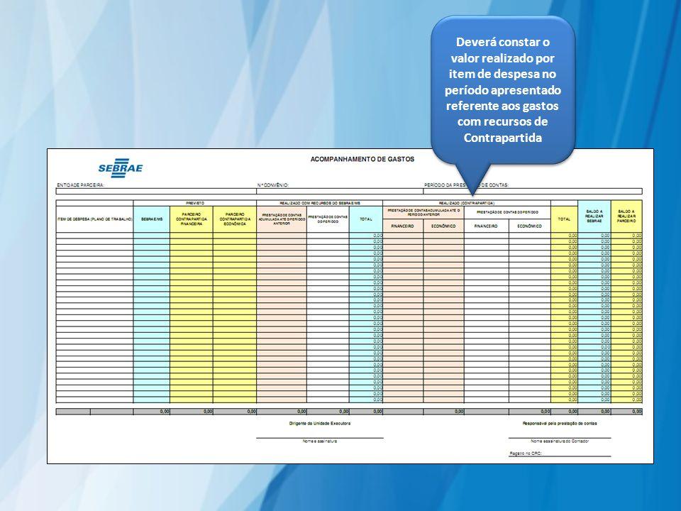 Deverá constar o valor realizado por item de despesa no período apresentado referente aos gastos com recursos de Contrapartida