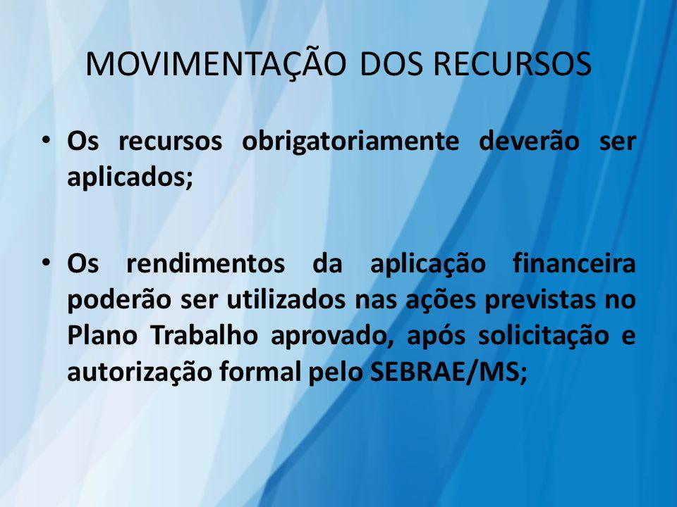 MOVIMENTAÇÃO DOS RECURSOS Os recursos obrigatoriamente deverão ser aplicados; Os rendimentos da aplicação financeira poderão ser utilizados nas ações