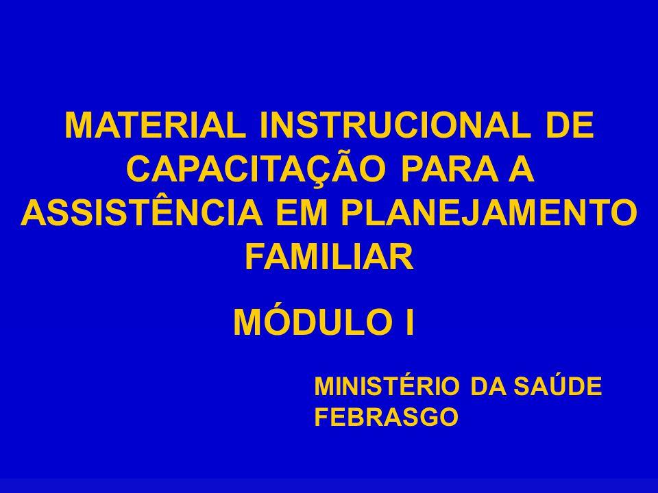 CAPACITAÇÃO EM ASSISTÊNCIA EM PLANEJAMENTO FAMILIAR MÓDULO I (42 slides) ATIVIDADE / CONTEÚDO TEMPO OBJETIVOS 1.