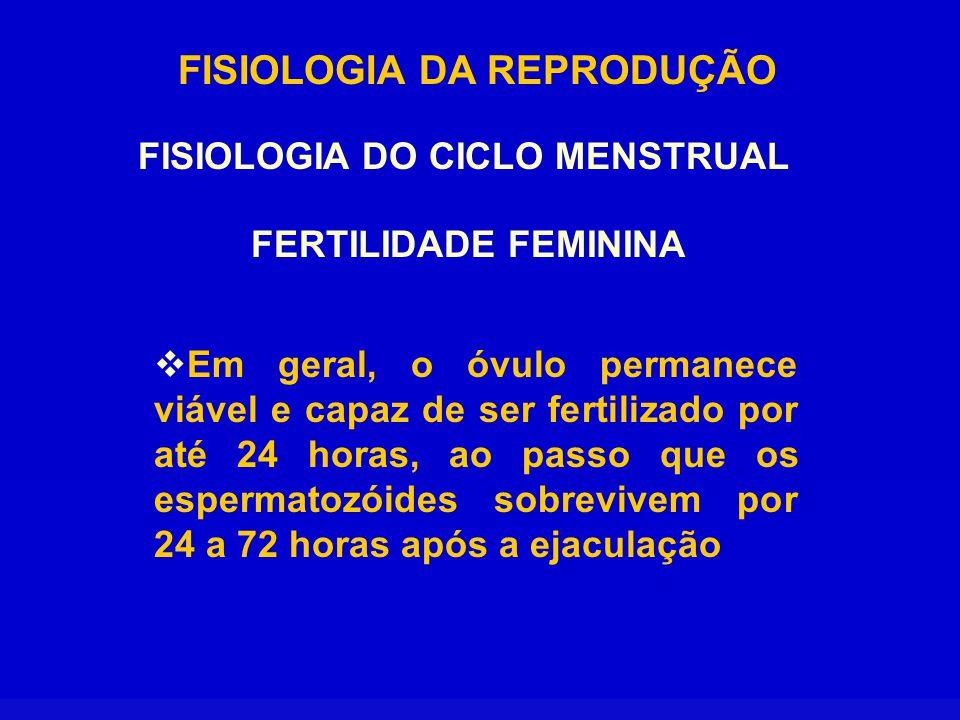 FISIOLOGIA DA REPRODUÇÃO FISIOLOGIA DO CICLO MENSTRUAL  Para que haja fertilização, a relação sexual geralmente tem de ocorrer em algum momento entre 1 ou 2 dias antes da ovulação e 1 dia depois dela FERTILIDADE FEMININA