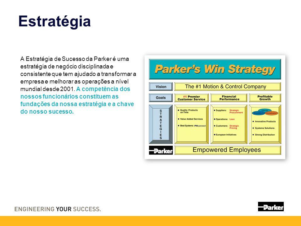 Estratégia A Estratégia de Sucesso da Parker é uma estratégia de negócio disciplinada e consistente que tem ajudado a transformar a empresa e melhorar as operações a nível mundial desde 2001.