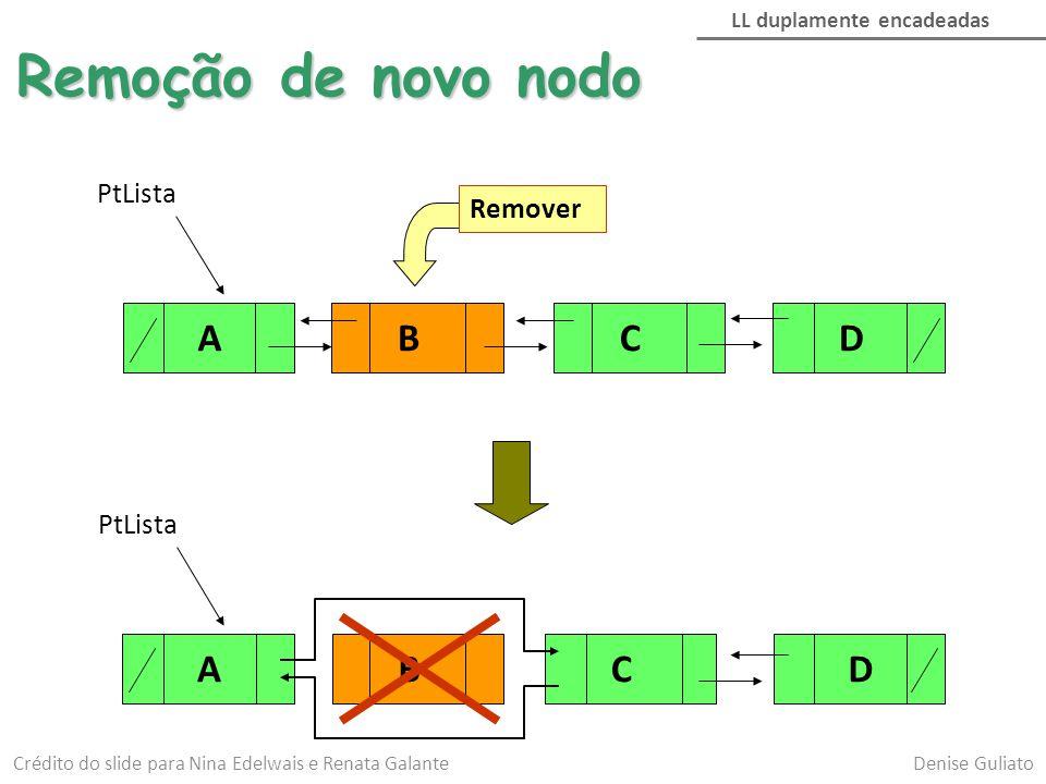 Lista* Remove_elem(Lista *Ptl, int elem) { Lista *atual; if (Ptl == NULL) return Ptl; atual = Ptl; while (atual != NULL && elem != atual->info) { atual = atual->prox; } if (atual == NULL)// não achou return Ptl; if (atual == Ptl)// primeiro nodo a ser removido Ptl = atual->prox; else // nodo removido do meio ou do final da lista atual->ant->prox = atual->prox; if (atual->prox != NULL) atual->prox->ant = atual->ant; free(atual); return Ptl; } Algoritmo: Algoritmo: Remover um nodo de LL Duplamente Encadeada Lista* Remove_elem(Lista *Ptl, int elem)