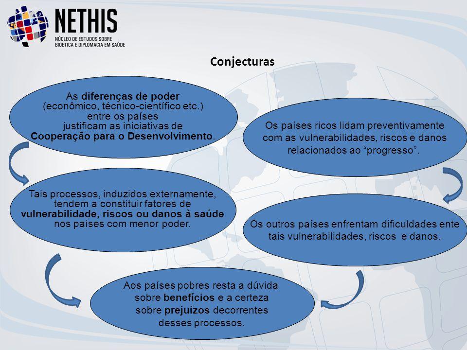 Conjecturas As diferenças de poder (econômico, técnico-científico etc.) entre os países justificam as iniciativas de Cooperação para o Desenvolvimento.