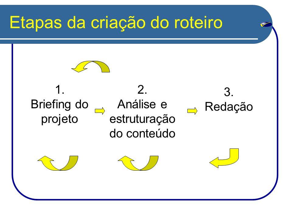Etapas da criação do roteiro 1. Briefing do projeto 2. Análise e estruturação do conteúdo 3. Redação