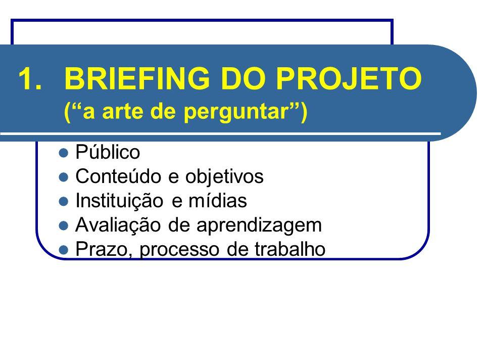 """1.BRIEFING DO PROJETO (""""a arte de perguntar"""") Público Conteúdo e objetivos Instituição e mídias Avaliação de aprendizagem Prazo, processo de trabalho"""