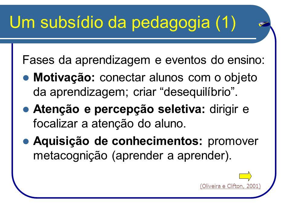Um subsídio da pedagogia (1) Fases da aprendizagem e eventos do ensino: Motivação: conectar alunos com o objeto da aprendizagem; criar desequilíbrio .
