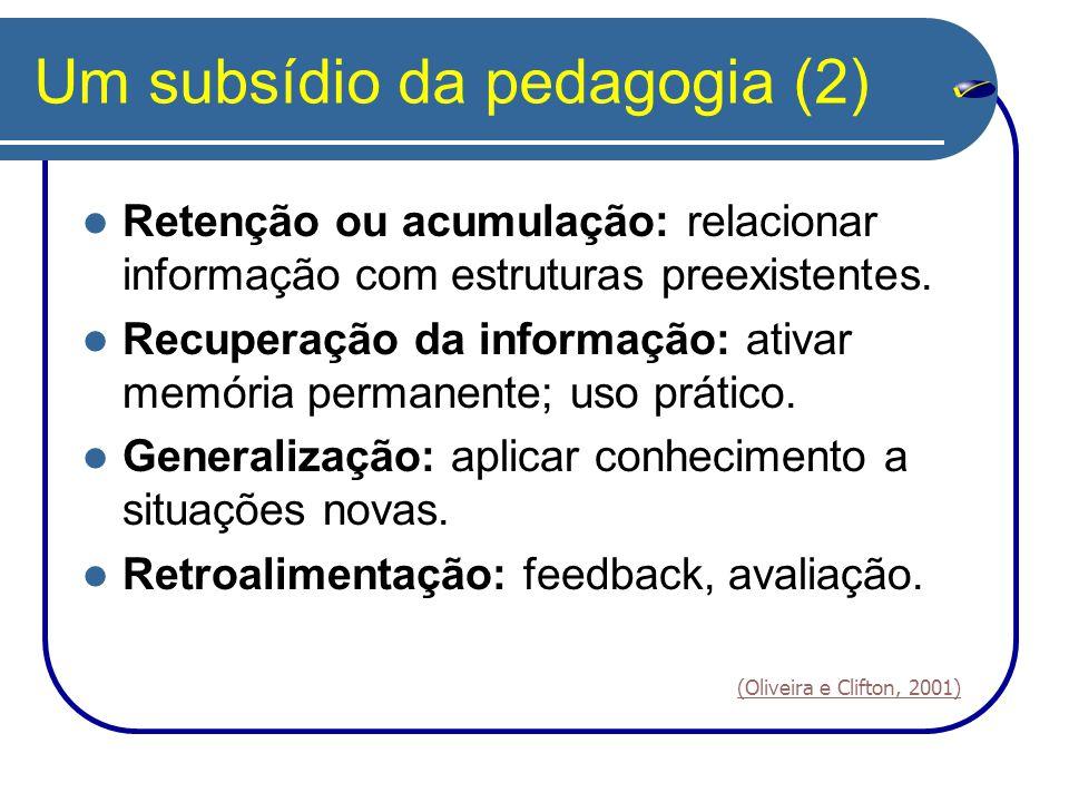 Um subsídio da pedagogia (2) Retenção ou acumulação: relacionar informação com estruturas preexistentes. Recuperação da informação: ativar memória per