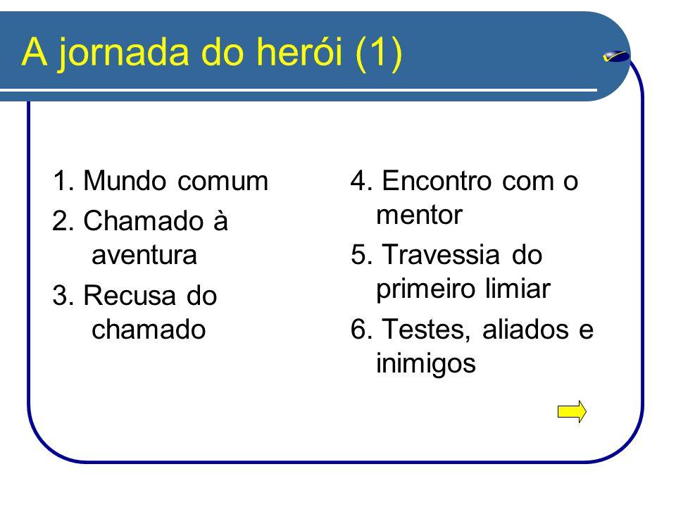 A jornada do herói (1) 1. Mundo comum 2. Chamado à aventura 3. Recusa do chamado 4. Encontro com o mentor 5. Travessia do primeiro limiar 6. Testes, a