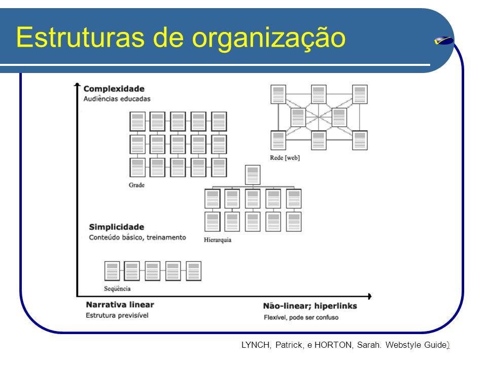 Estruturas de organização LYNCH, Patrick, e HORTON, Sarah. Webstyle Guide ) )