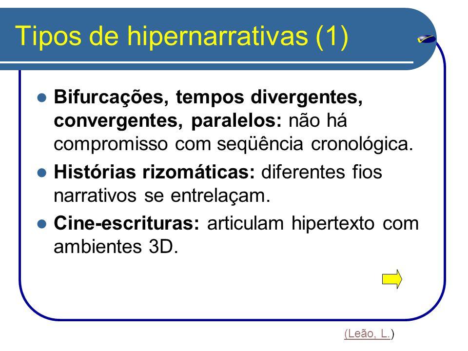 Tipos de hipernarrativas (1) Bifurcações, tempos divergentes, convergentes, paralelos: não há compromisso com seqüência cronológica. Histórias rizomát