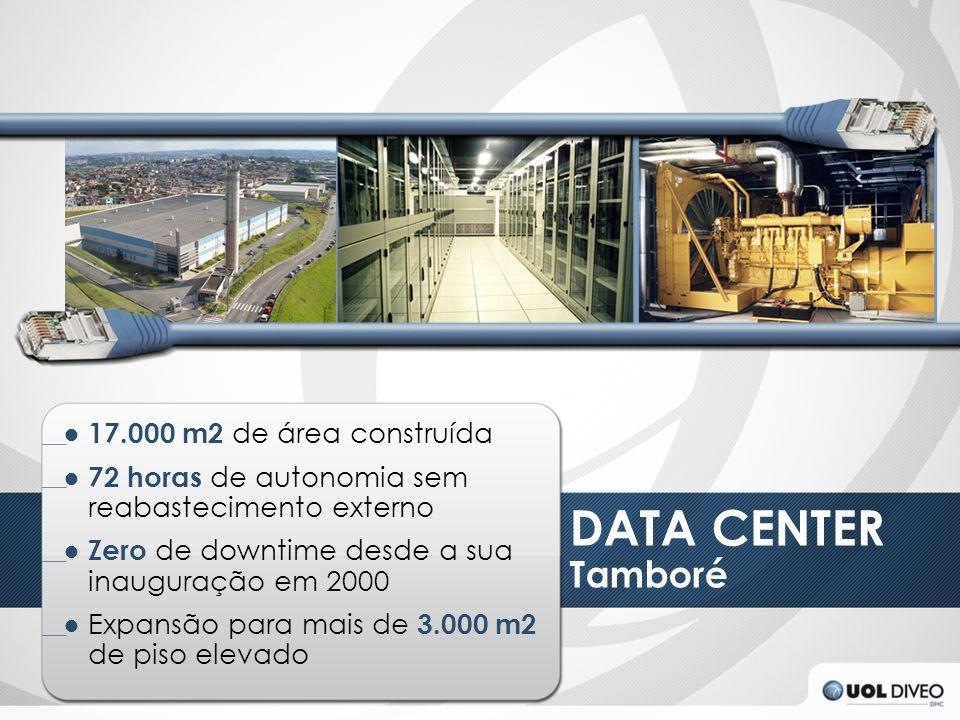 DATA CENTER Tamboré ● 17.000 m2 de área construída ● 72 horas de autonomia sem reabastecimento externo ● Zero de downtime desde a sua inauguração em 2000 ● Expansão para mais de 3.000 m2 de piso elevado