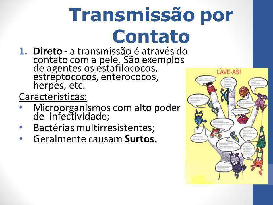 Transmissão por Contato 1.Direto - a transmissão é através do contato com a pele. São exemplos de agentes os estafilococos, estreptococos, enterococos