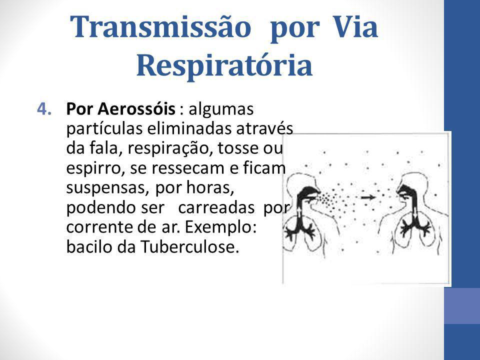 Transmissão por Via Respiratória 4.Por Aerossóis : algumas partículas eliminadas através da fala, respiração, tosse ou espirro, se ressecam e ficam su