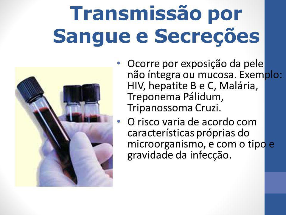 Transmissão por Sangue e Secreções Ocorre por exposição da pele não íntegra ou mucosa. Exemplo: HIV, hepatite B e C, Malária, Treponema Pálidum, Tripa