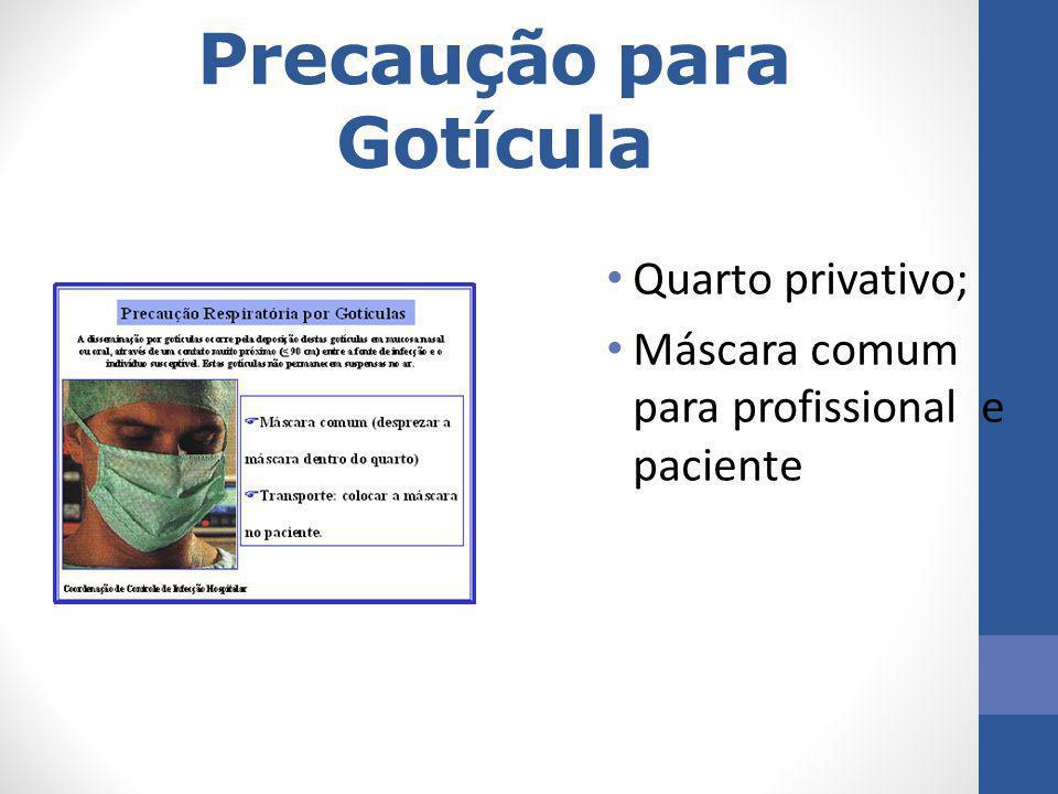 Precaução para Gotícula Quarto privativo; Máscara comum para profissional e paciente