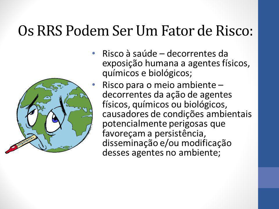 Os RRS Podem Ser Um Fator de Risco: Risco à saúde – decorrentes da exposição humana a agentes físicos, químicos e biológicos; Risco para o meio ambien