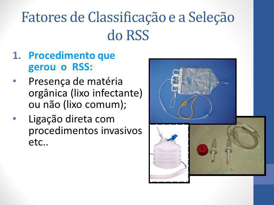 Fatores de Classificação e a Seleção do RSS 1.Procedimento que gerou o RSS: Presença de matéria orgânica (lixo infectante) ou não (lixo comum); Ligaçã
