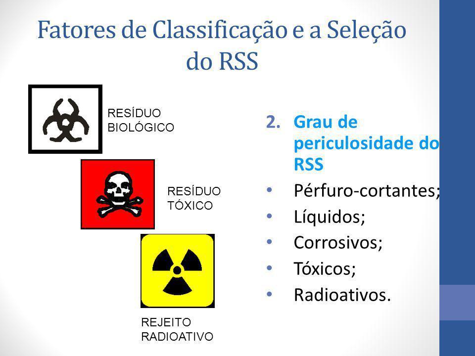Fatores de Classificação e a Seleção do RSS 2.Grau de periculosidade do RSS Pérfuro-cortantes; Líquidos; Corrosivos; Tóxicos; Radioativos. RESÍDUO BIO