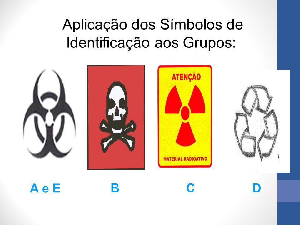 Aplicação dos Símbolos de Identificação aos Grupos: CD A e E B