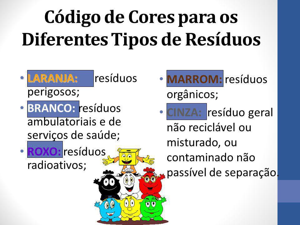 Código de Cores para os Diferentes Tipos de Resíduos LARANJA: LARANJA: resíduos perigosos; BRANCO: resíduos ambulatoriais e de serviços de saúde; ROXO