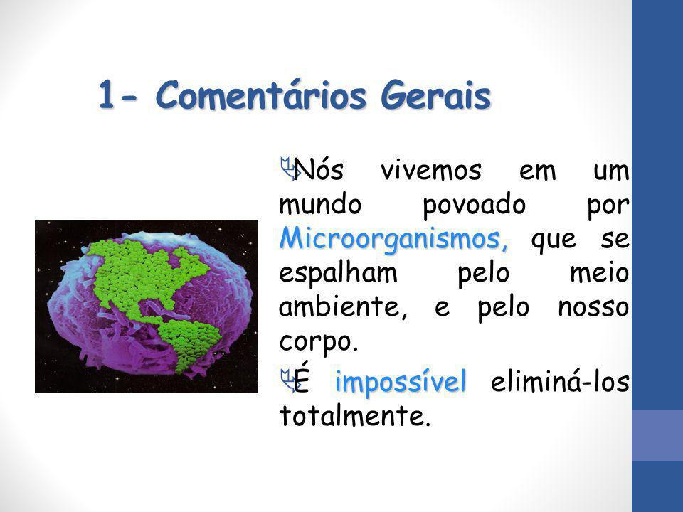 1- Comentários Gerais Microorganismos,  Nós vivemos em um mundo povoado por Microorganismos, que se espalham pelo meio ambiente, e pelo nosso corpo.