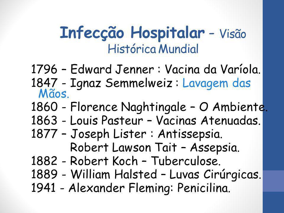 Infecção Hospitalar - Visão Histórica Mundial 1796 – Edward Jenner : Vacina da Varíola. 1847 - Ignaz Semmelweiz : Lavagem das Mãos. 1860 - Florence Na