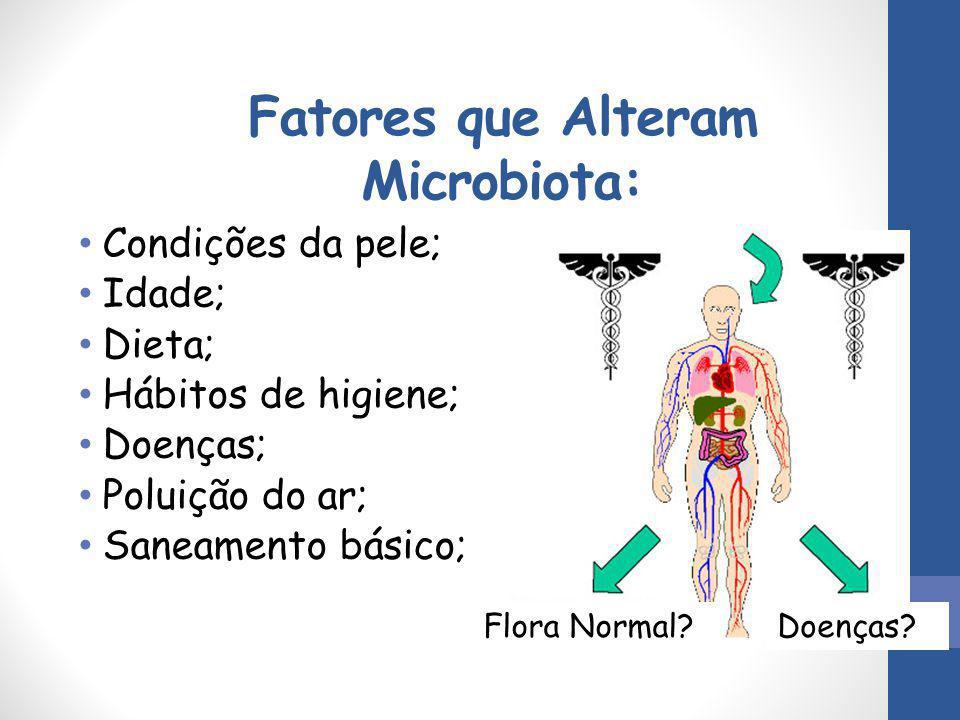 Fatores que Alteram Microbiota: Condições da pele; Idade; Dieta; Hábitos de higiene; Doenças; Poluição do ar; Saneamento básico; Flora Normal?Doenças?