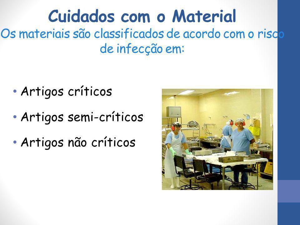 Cuidados com o Material Os materiais são classificados de acordo com o risco de infecção em: Artigos críticos Artigos semi-críticos Artigos não crític