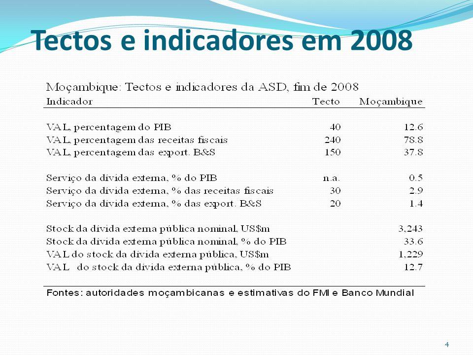 (b) Com mais empréstimos externos 15 Satisfazer as necessidades adicionais de financiamento advindas dos ENC com mais empréstimos externos: Eleva o VAL da dívida externa para acima do limiar do PIB.