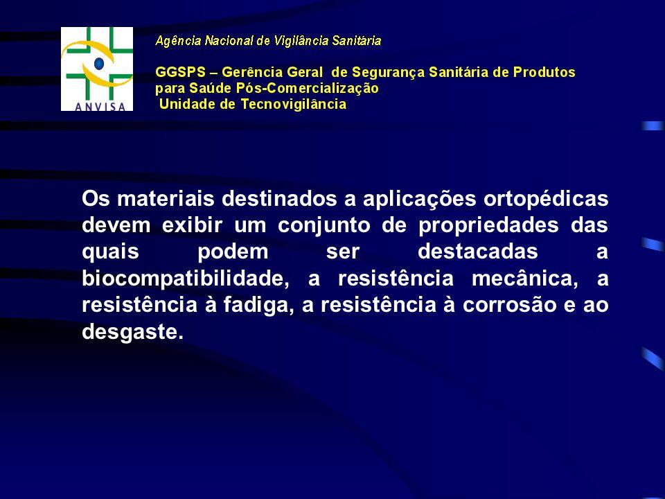 Nenhum material conhecido utilizado na fabricação de implantes cirúrgicos mostra ser completamente livre de reações adversas no corpo humano.