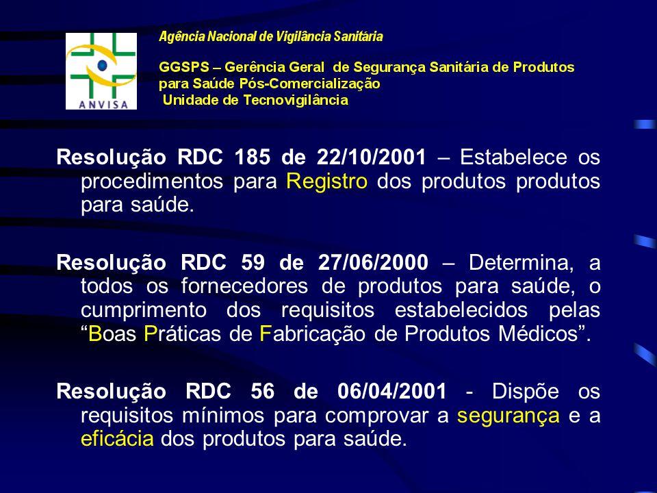 Lei n o 6.360 (1976) e Decreto n o 79.094 (1977) Lei n o 6.360 (1976) e Decreto n o 79.094 (1977)  Sistema de Garantia da Qualidade de produtos para a saúde submetidos ao regime da Agência  ANVISA: direito legal de requerer rastreabilidade e monitoramento dos produtos para saúde.