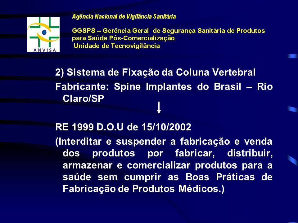 1)Implante Fixação Interna de Coluna Fabricante: Ortosíntese/SP RE 1931 – D.O.U de 09/10/2002 ( Suspender a fabricação e venda dos produtos por não dispor dos controles da qualidade e rastreabilidade dos produtos, associado às BPF.)
